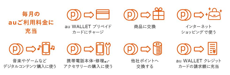 wallet ポイント au wallet au wallet market au