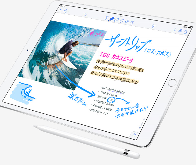 The best note taking apps for iPad and iPad Pro in 2018