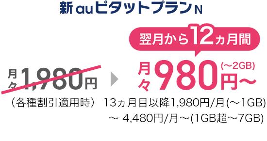 新auピタットプランN 翌月から12カ月間月々980円~ 13ヵ月目以降1,980円/月(~1GB)~4,480円/月~(1GB超~7GB)