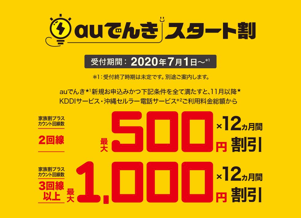 auでんきスタート割 受付期間:2020年7月1日~(受付終了時期は未定です。別途ご案内します。)auでんき★1新規お申込みかつ下記条件を全て満たすと、11月以降★KDDIサービス・沖縄セルラー電話サービスご利用料金総額から家族割プラスカウント回線数2回線最大500円×12カ月間割引、家族割プラスカウント回線数3回線以上最大1,000円××12カ月間割引