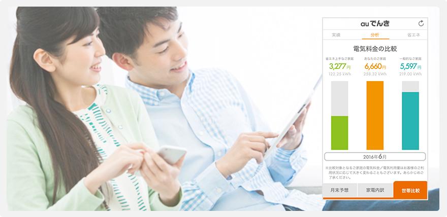【iPhone話題アプリ】auでんきの評価・評判、口コミ