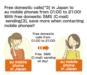 Free domestic calls[*3] in Japan to mobile phones from 01:00 to 21:00! With free domestic C-mail sending[*3], save more when contacting mobile phones!