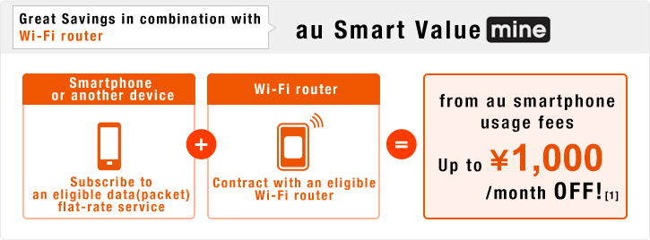 Great Savings in combination with Wi-Fi router : au Smart Value mine