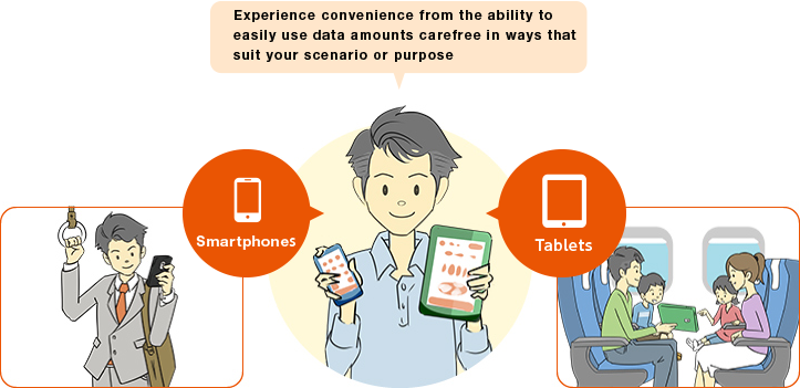 Experience convenience from the ability to easily use data amounts carefree in ways that suit your scenario or purpose