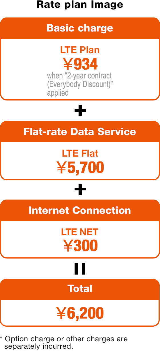 4G Lte Unlimited Data Broadband Internet – Meta Morphoz
