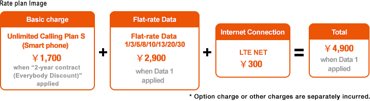 Rate plan image