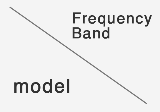 List of frequency bands accessible to mobile phones and devices