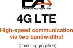 High-speed communication via two bandwidths!