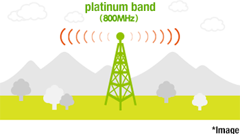 Signals in platinum band can reach farther in mountainous areas to establish easier connections!