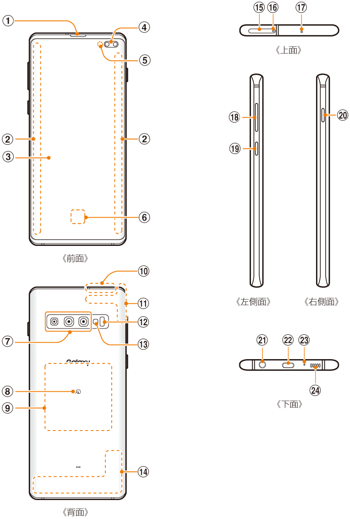 S10 ランプ ギャラクシー 通知