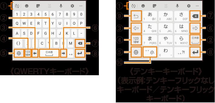 文字を入力する Galaxy S10 Scv42 オンラインマニュアル