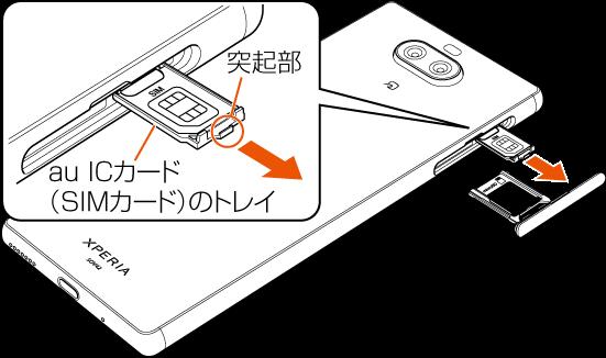 au ICカード(SIMカード)を取り付ける/取り外す | XPERIA 8 SOV42 ...